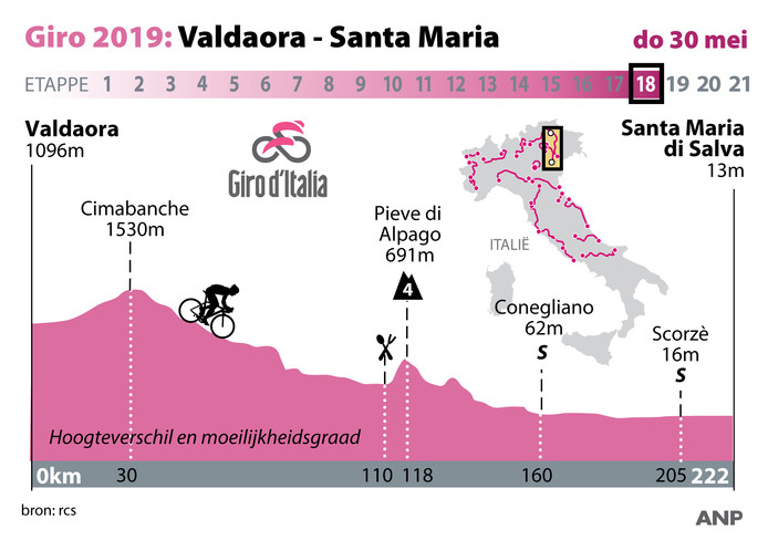 Etappe 18 in de Giro d'Italia.