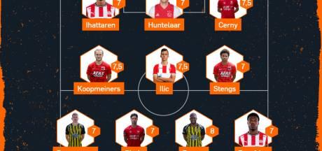 Vitesse en FC Twente hofleveranciers Elftal van de Week