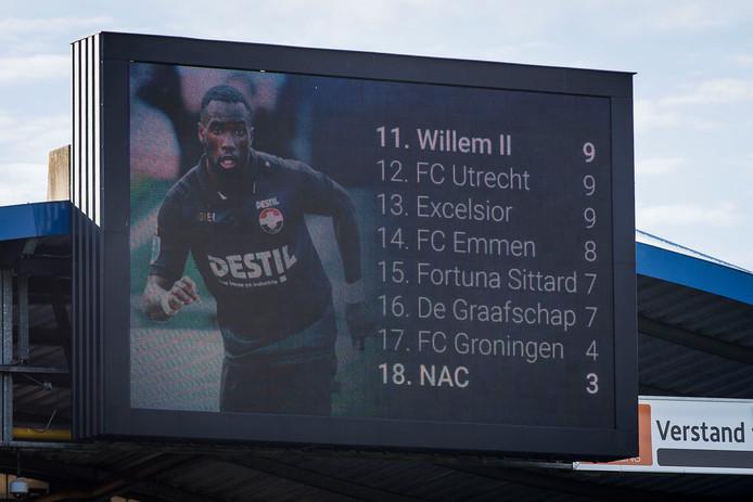 Het verschil op de ranglijst werd in het stadion nogmaals duidelijk gemaakt.