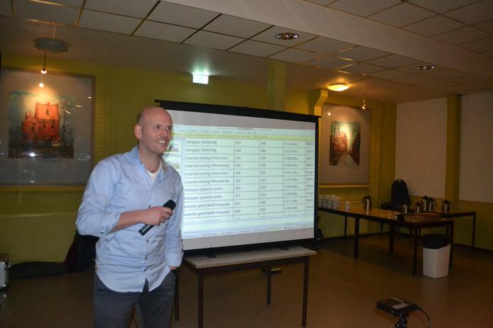 Benno Kämink over woningbouw in Herpen.