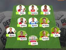 PSV, Ajax en Feyenoord regeren; seizoenrecord Arias