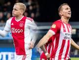 PSV en Ajax liggen op koers voor 100+ goals in de eredivisie