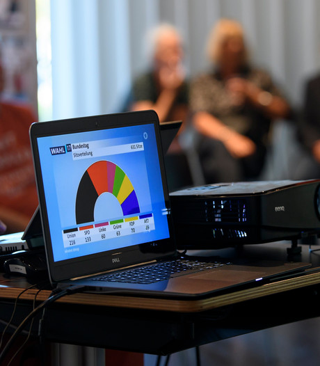 Bekijk hier de uitslag van de Duitse verkiezingen per district
