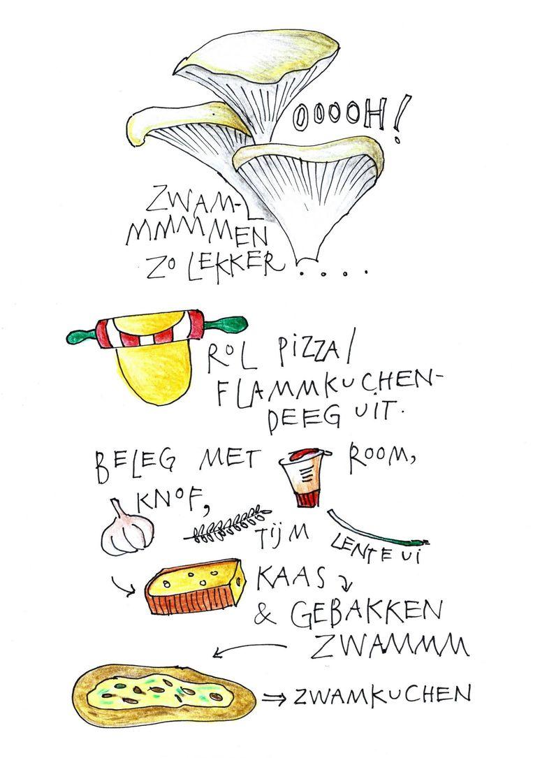 null Beeld Illustratie Yvette van Boven