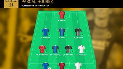 Pascal Hourez wint elfde speeldag Gouden 11 met 63 punten