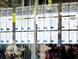 'Bijna helft van uitzendkrachten is baan kwijtgeraakt'