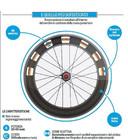 Pour appuyer sa thèse, le journal italien a publié un graphique détaillé. On peut remarquer que le câblage est installé dans la roue en carbone. Les roues sophistiquées peuvent être activées automatiquement en se servant notamment du cardio-fréquencemètre du coureur.